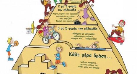 Η πυραμίδα της άσκησης για το παιδί!